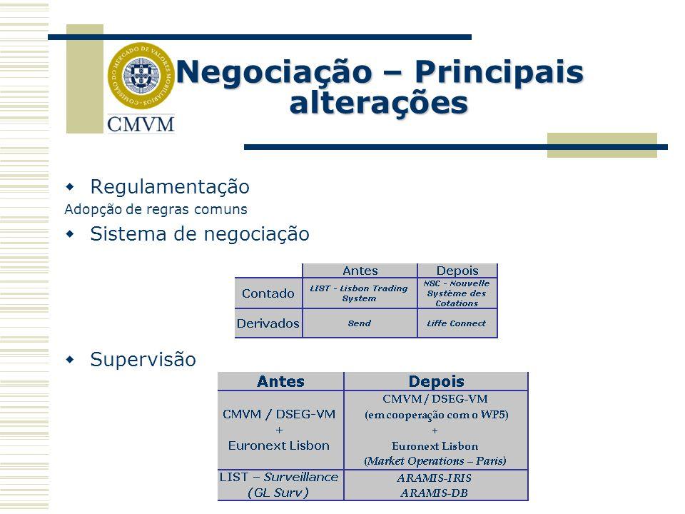 Negociação – Principais alterações Regulamentação Adopção de regras comuns Sistema de negociação Supervisão