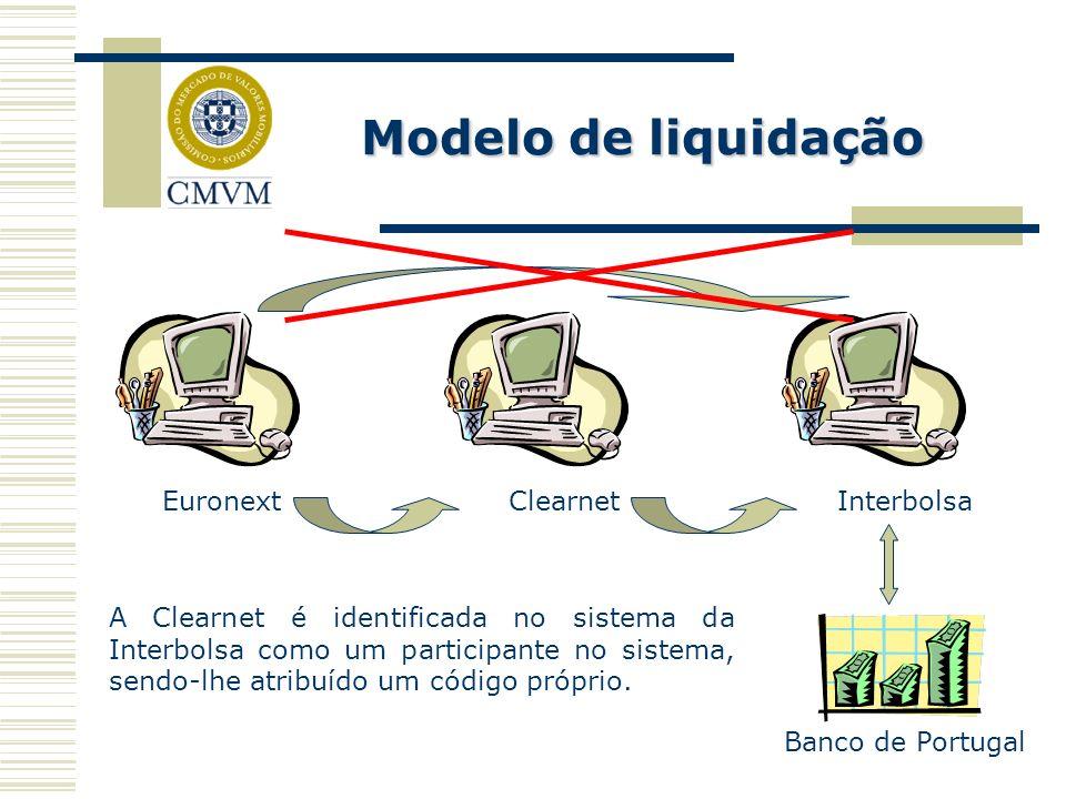 Modelo de liquidação EuronextClearnetInterbolsa Banco de Portugal A Clearnet é identificada no sistema da Interbolsa como um participante no sistema,