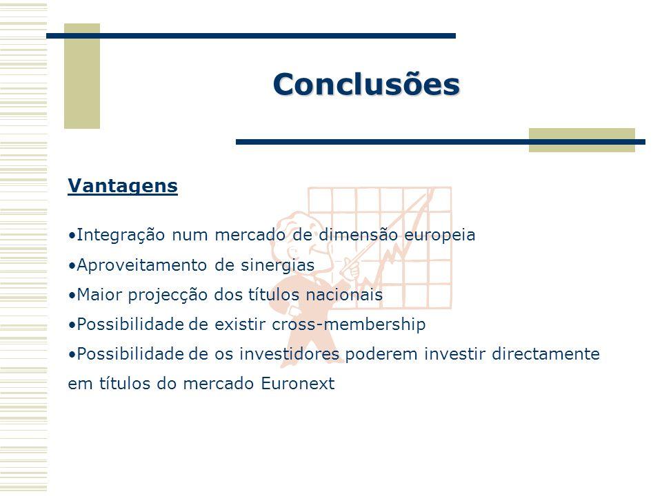 Conclusões Vantagens Integração num mercado de dimensão europeia Aproveitamento de sinergias Maior projecção dos títulos nacionais Possibilidade de ex