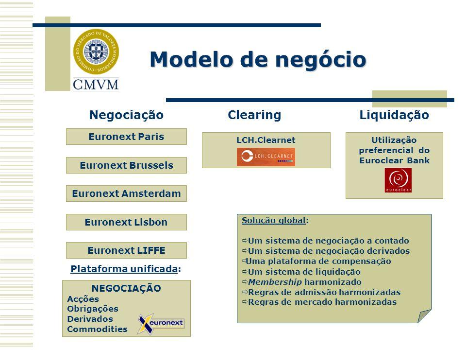 Modelo de negócio Euronext Paris Euronext Brussels Euronext Amsterdam Euronext Lisbon Euronext LIFFE Plataforma unificada: Utilização preferencial do