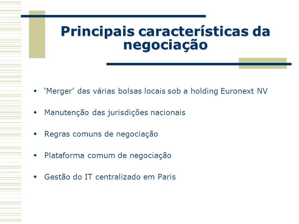 Principais características da negociação Merger das várias bolsas locais sob a holding Euronext NV Manutenção das jurisdições nacionais Regras comuns