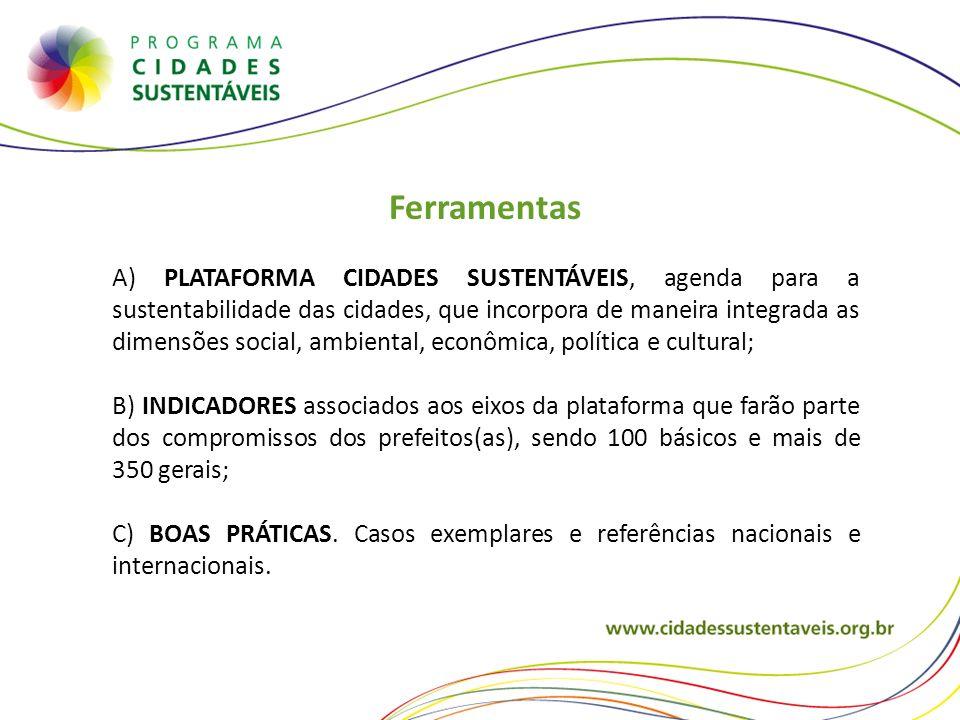 Ferramentas A) PLATAFORMA CIDADES SUSTENTÁVEIS, agenda para a sustentabilidade das cidades, que incorpora de maneira integrada as dimensões social, am