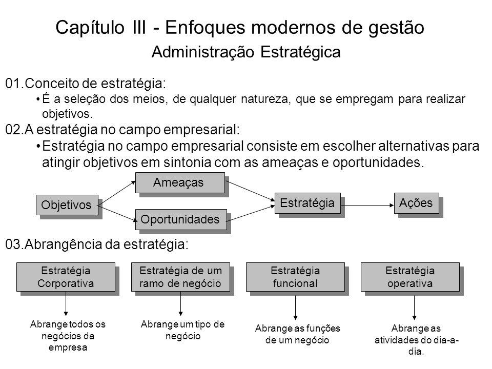 Capítulo III - Enfoques modernos de gestão 04.Planejamento Estratégico: É o processo de planejamento formalizado e de longo prazo, empregado para se definir e atingir os objetivos organizacionais.