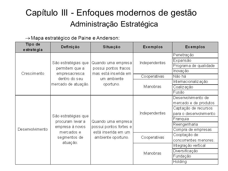 Capítulo III - Enfoques modernos de gestão 09.Implementação da estratégia: Desdobramento das estratégias: Consiste em tornar as estratégias maiores em outras cada vez menores.
