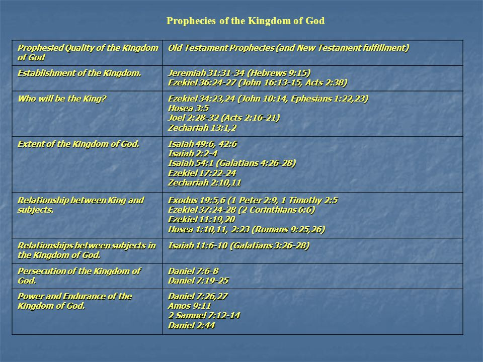 Prophecies of the Kingdom of God Prophesied Quality of the Kingdom of God Old Testament Prophecies (and New Testament fulfillment) Establishment of the Kingdom.