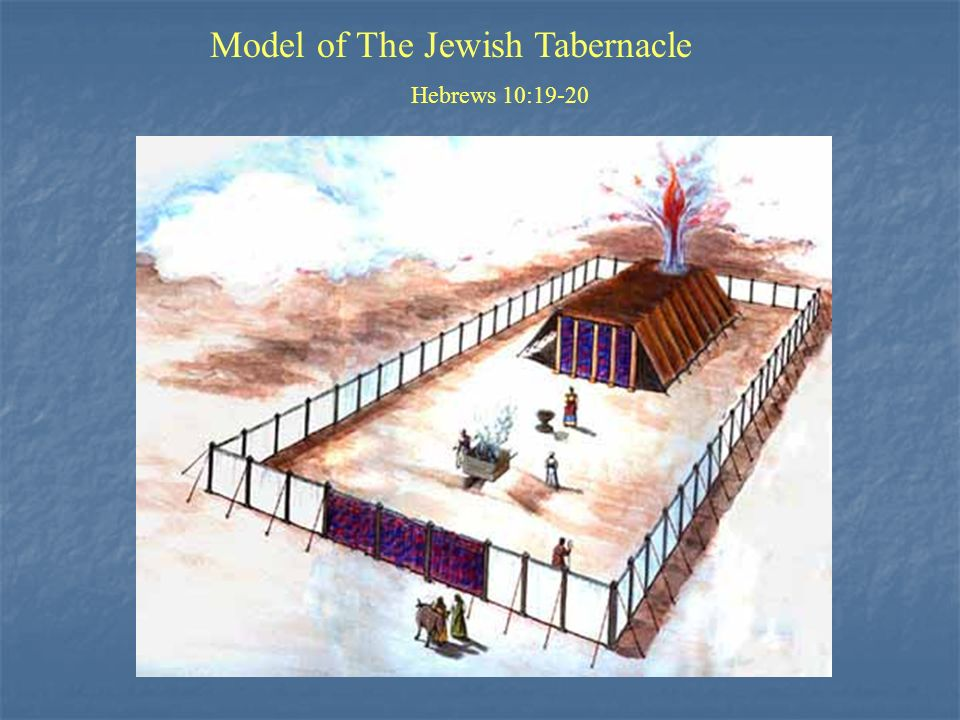 Model of The Jewish Tabernacle Hebrews 10:19-20