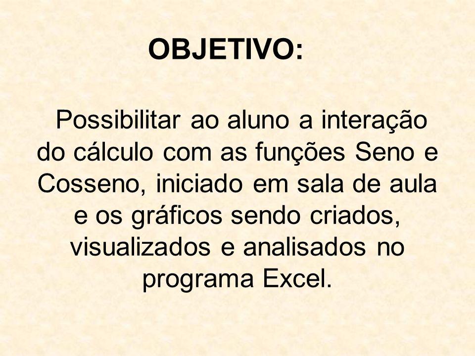 Possibilitar ao aluno a interação do cálculo com as funções Seno e Cosseno, iniciado em sala de aula e os gráficos sendo criados, visualizados e analisados no programa Excel.