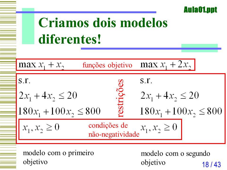 Aula01.ppt 18 / 43 Criamos dois modelos diferentes! funções objetivo restrições condições de não-negatividade modelo com o primeiro objetivo modelo co