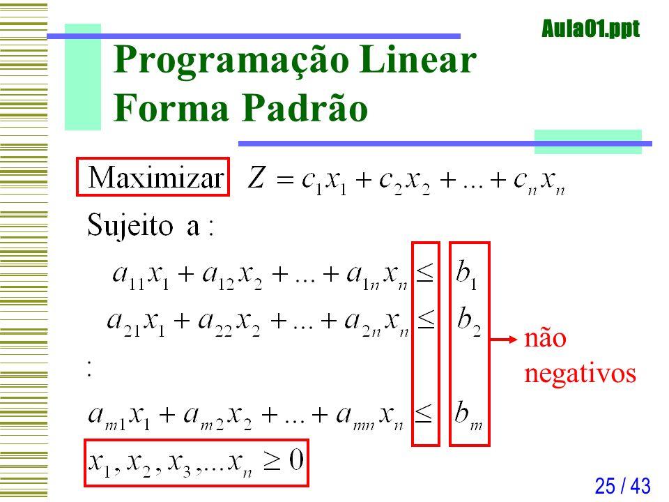 Aula01.ppt 25 / 43 Programação Linear Forma Padrão não negativos