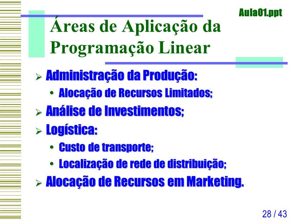 Aula01.ppt 28 / 43 Áreas de Aplicação da Programação Linear Administração da Produção: Administração da Produção: Alocação de Recursos Limitados;Aloca
