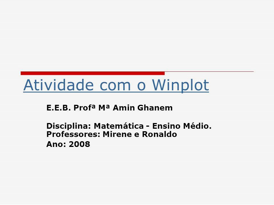 Atividade com o Winplot E.E.B. Profª Mª Amin Ghanem Disciplina: Matemática - Ensino Médio. Professores: Mirene e Ronaldo Ano: 2008