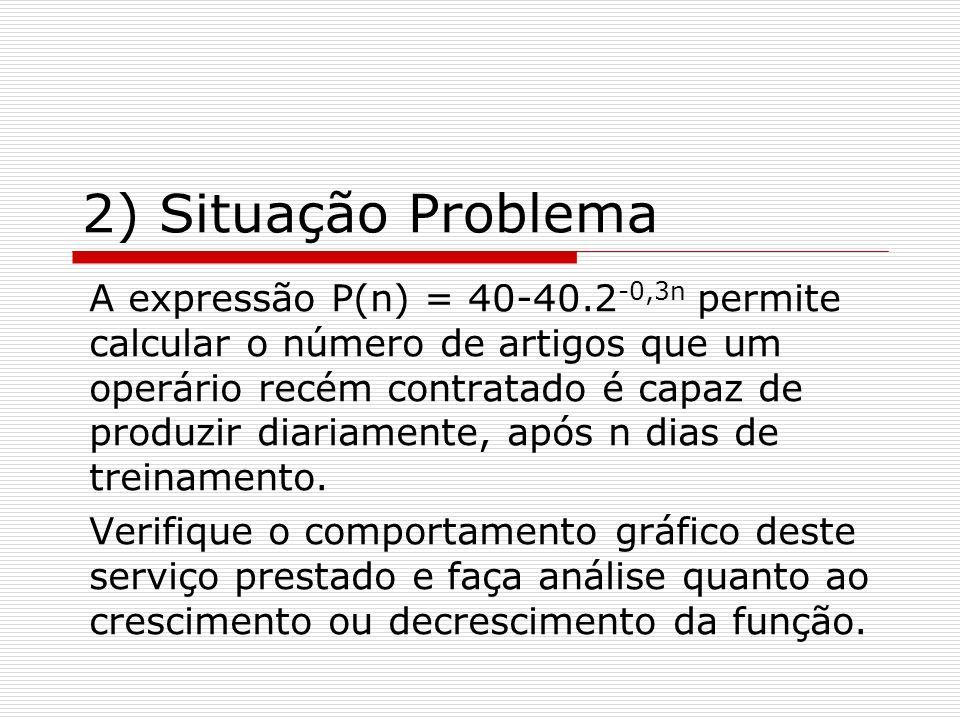 2) Situação Problema A expressão P(n) = 40-40.2 -0,3n permite calcular o número de artigos que um operário recém contratado é capaz de produzir diaria