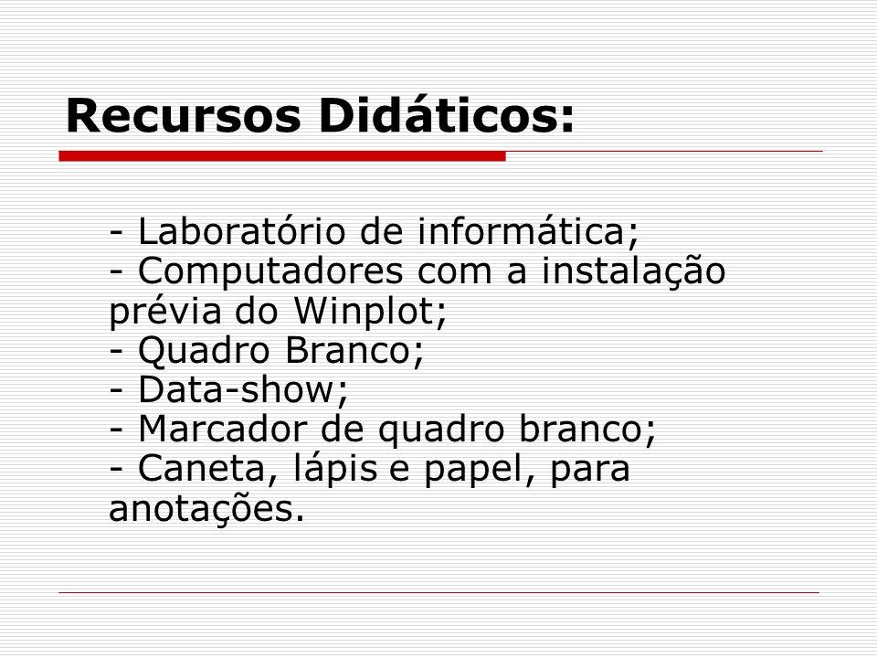 Recursos Didáticos: - Laboratório de informática; - Computadores com a instalação prévia do Winplot; - Quadro Branco; - Data-show; - Marcador de quadr