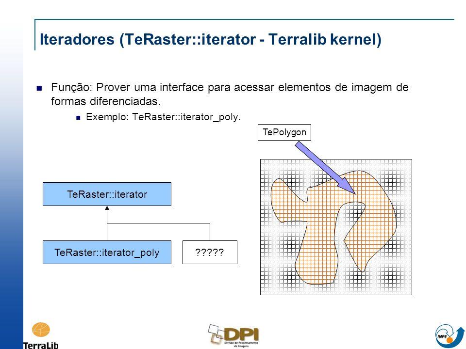 Iteradores (TeRaster::iterator - Terralib kernel) Função: Prover uma interface para acessar elementos de imagem de formas diferenciadas. Exemplo: TeRa