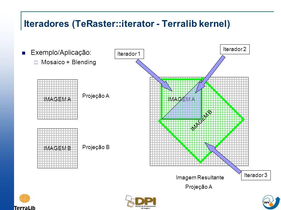 Iteradores (TeRaster::iterator - Terralib kernel) Exemplo/Aplicação: Mosaico + Blending IMAGEM A IMAGEM B Projeção A Projeção B IMAGEM B IMAGEM A Proj