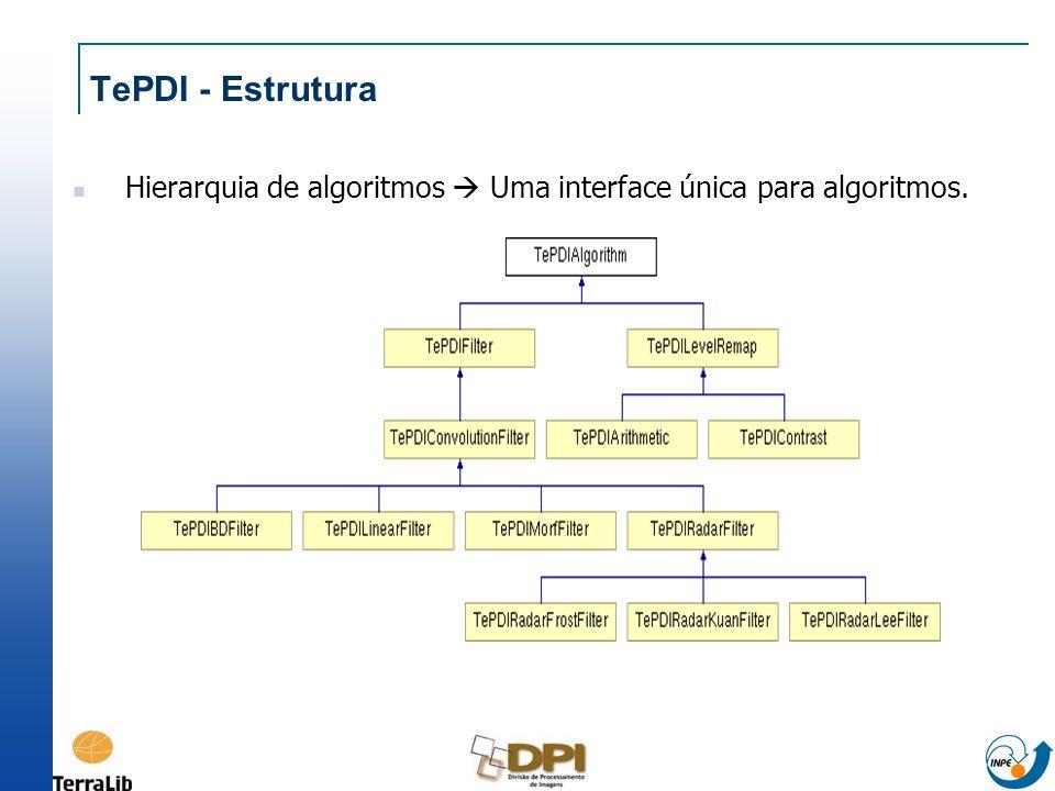 TePDI - Estrutura Hierarquia de algoritmos Uma interface única para algoritmos.
