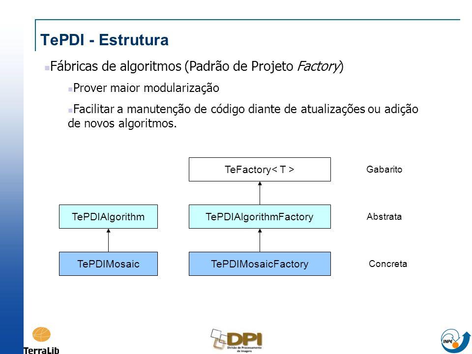TePDI - Estrutura Fábricas de algoritmos (Padrão de Projeto Factory) Prover maior modularização Facilitar a manutenção de código diante de atualizaçõe