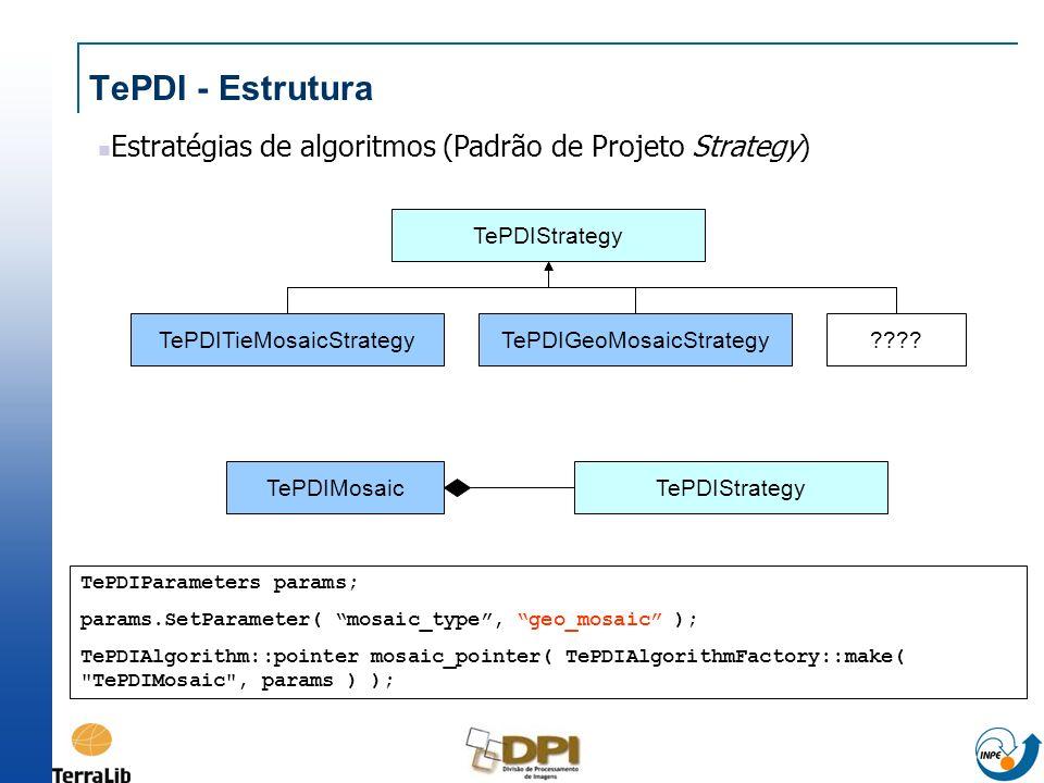 TePDI - Estrutura Estratégias de algoritmos (Padrão de Projeto Strategy) TePDIMosaic TePDIStrategy TePDITieMosaicStrategyTePDIGeoMosaicStrategy???? Te