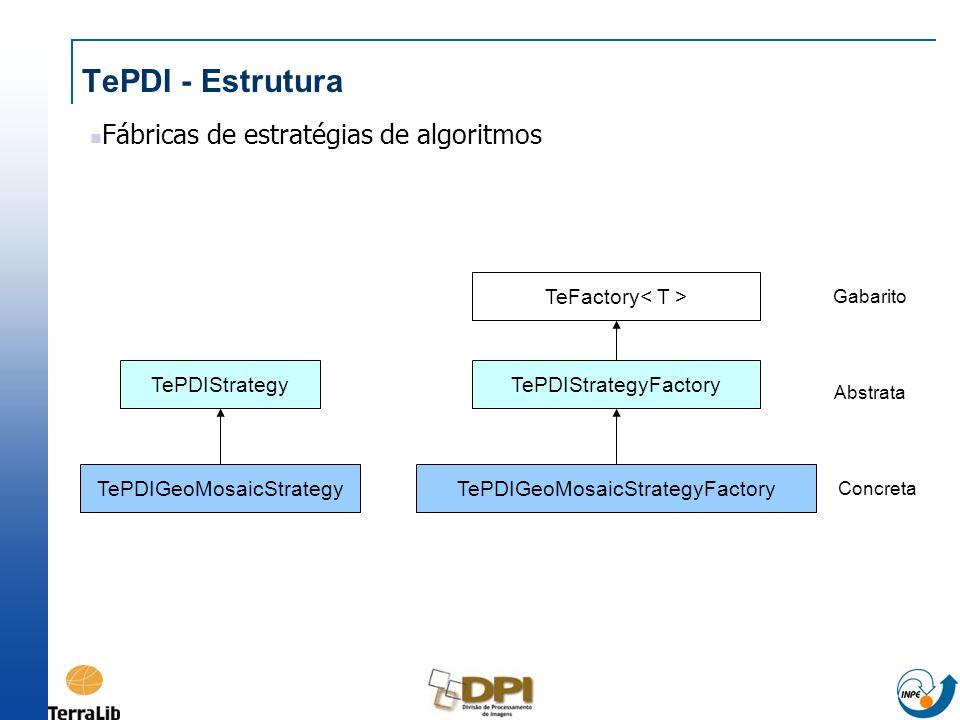 TePDI - Estrutura Fábricas de estratégias de algoritmos TePDIStrategy TePDIGeoMosaicStrategy TePDIStrategyFactory TeFactory TePDIGeoMosaicStrategyFact