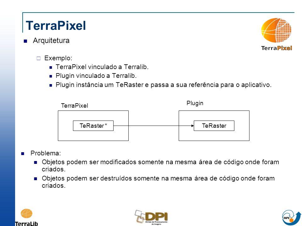 TerraPixel Arquitetura Exemplo: TerraPixel vinculado a Terralib. Plugin vinculado a Terralib. Plugin instância um TeRaster e passa a sua referência pa