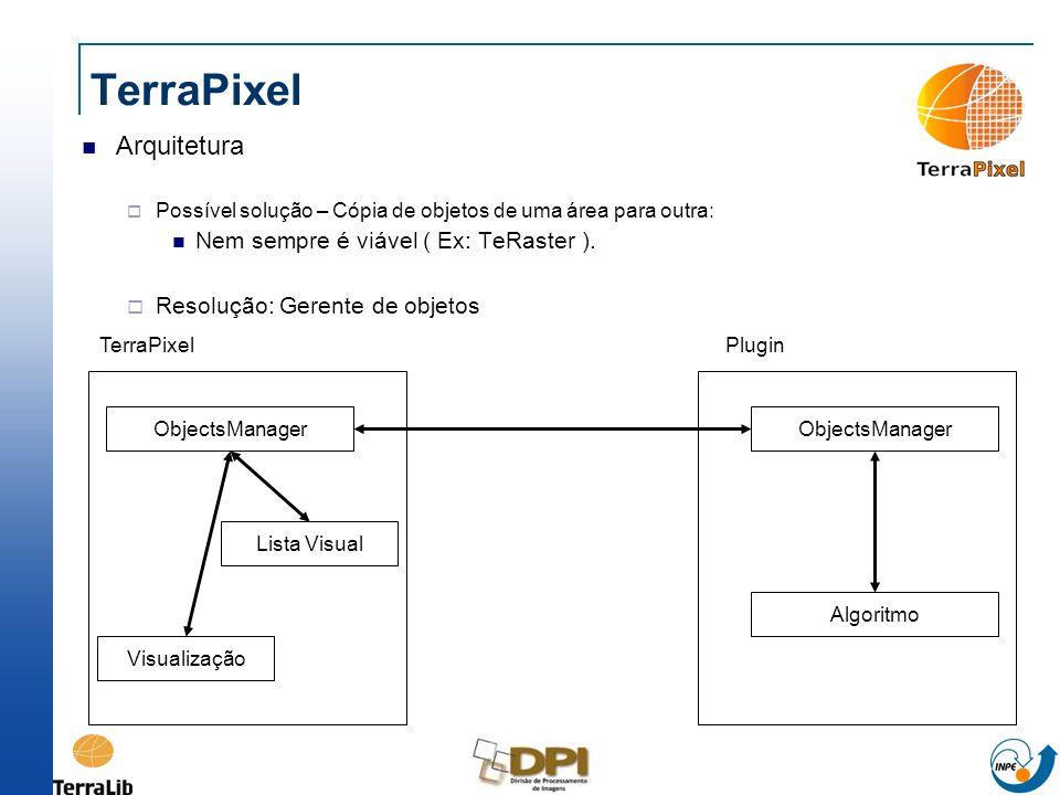 TerraPixel Arquitetura Possível solução – Cópia de objetos de uma área para outra: Nem sempre é viável ( Ex: TeRaster ). Resolução: Gerente de objetos