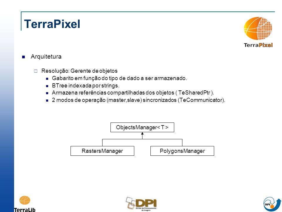 TerraPixel Arquitetura Resolução: Gerente de objetos Gabarito em função do tipo de dado a ser armazenado. BTree indexada por strings. Armazena referên