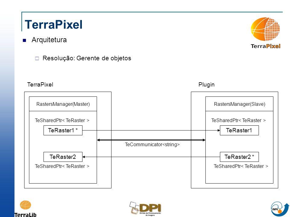 TerraPixel Arquitetura Resolução: Gerente de objetos TerraPixel TeRaster1 * RastersManager(Master) TeRaster2 Plugin RastersManager(Slave) TeRaster1 Te