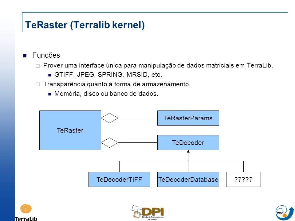 TeRaster (Terralib kernel) Funções Prover uma interface única para manipulação de dados matriciais em TerraLib. GTIFF, JPEG, SPRING, MRSID, etc. Trans