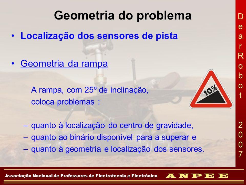 DearRobot 2007DearRobot 2007 Associação Nacional de Professores de Electrotecnia e Electrónica Geometria do problema Localização dos sensores de pista