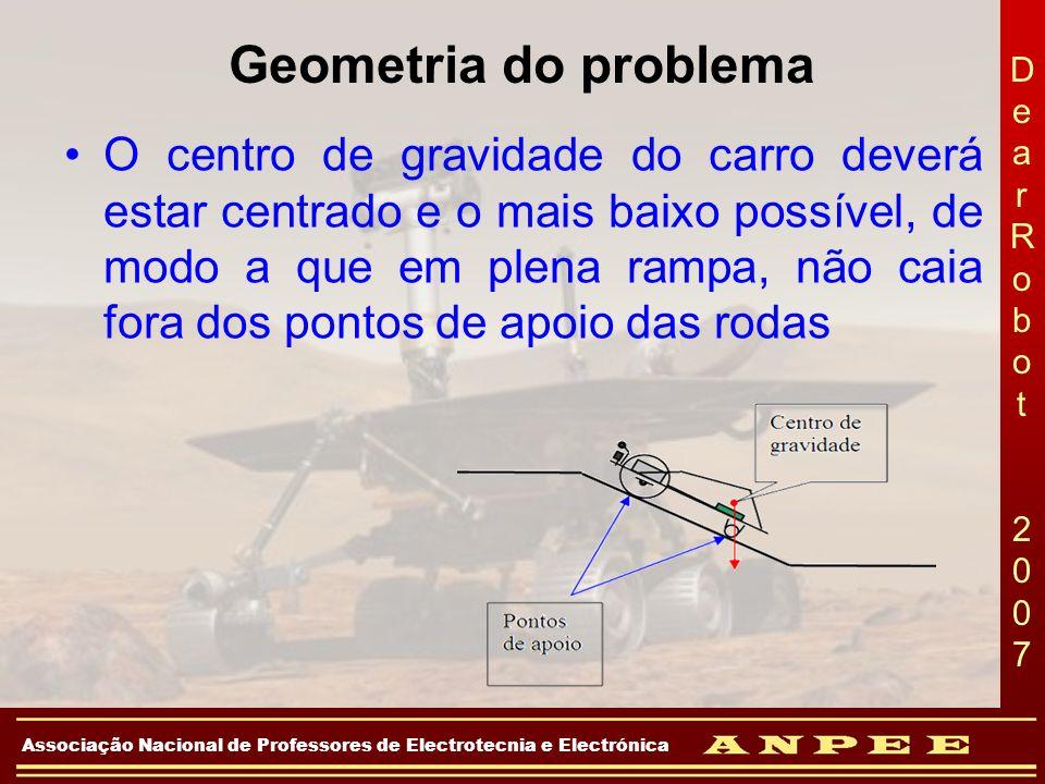 DearRobot 2007DearRobot 2007 Associação Nacional de Professores de Electrotecnia e Electrónica Geometria do problema O centro de gravidade do carro de