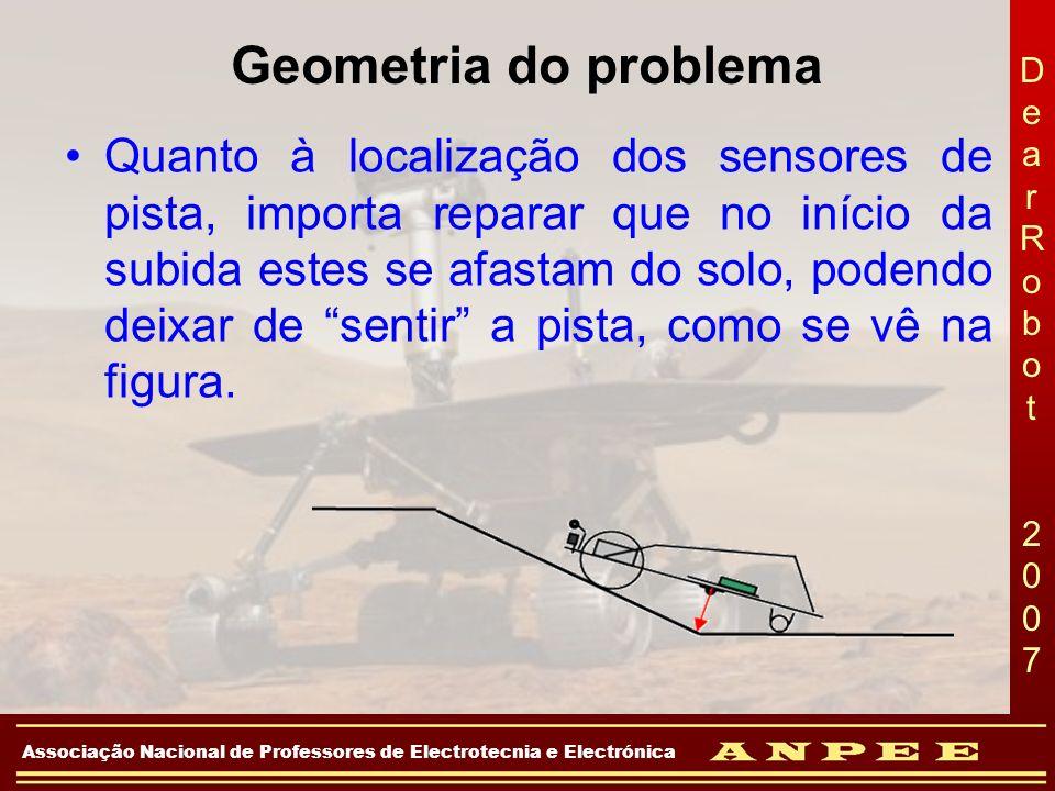 DearRobot 2007DearRobot 2007 Associação Nacional de Professores de Electrotecnia e Electrónica Geometria do problema Quanto à localização dos sensores