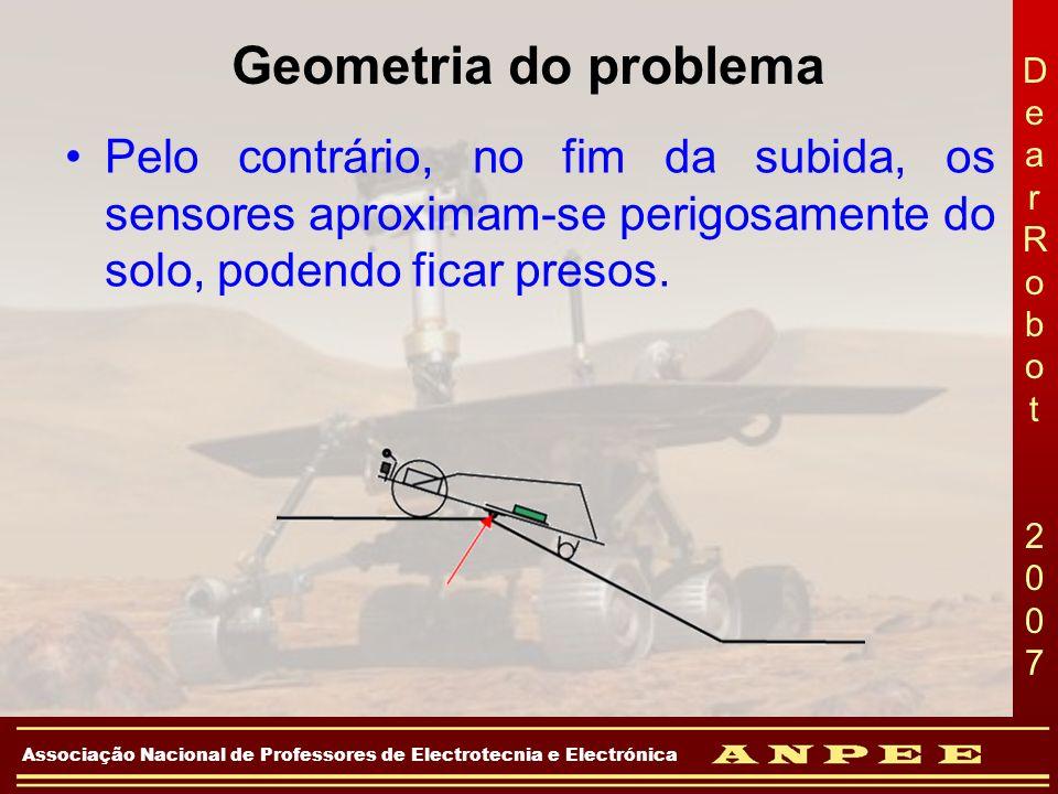 DearRobot 2007DearRobot 2007 Associação Nacional de Professores de Electrotecnia e Electrónica Geometria do problema Pelo contrário, no fim da subida,