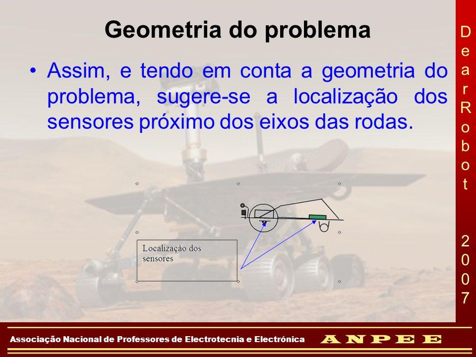 DearRobot 2007DearRobot 2007 Associação Nacional de Professores de Electrotecnia e Electrónica Geometria do problema Assim, e tendo em conta a geometr