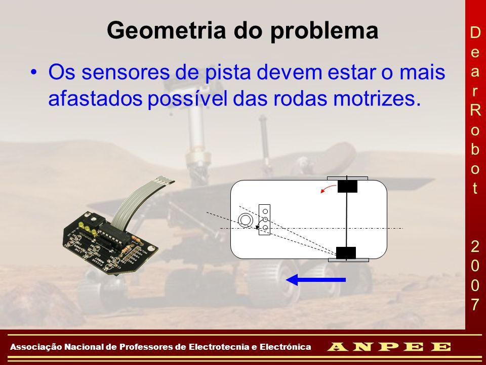 DearRobot 2007DearRobot 2007 Associação Nacional de Professores de Electrotecnia e Electrónica Geometria do problema Os sensores de pista devem estar