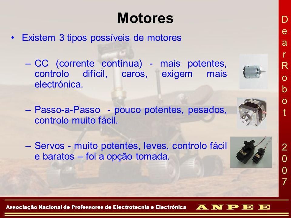 DearRobot 2007DearRobot 2007 Associação Nacional de Professores de Electrotecnia e Electrónica Motores Existem 3 tipos possíveis de motores –CC (corre