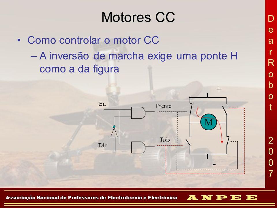DearRobot 2007DearRobot 2007 Associação Nacional de Professores de Electrotecnia e Electrónica Motores CC Como controlar o motor CC –A inversão de mar