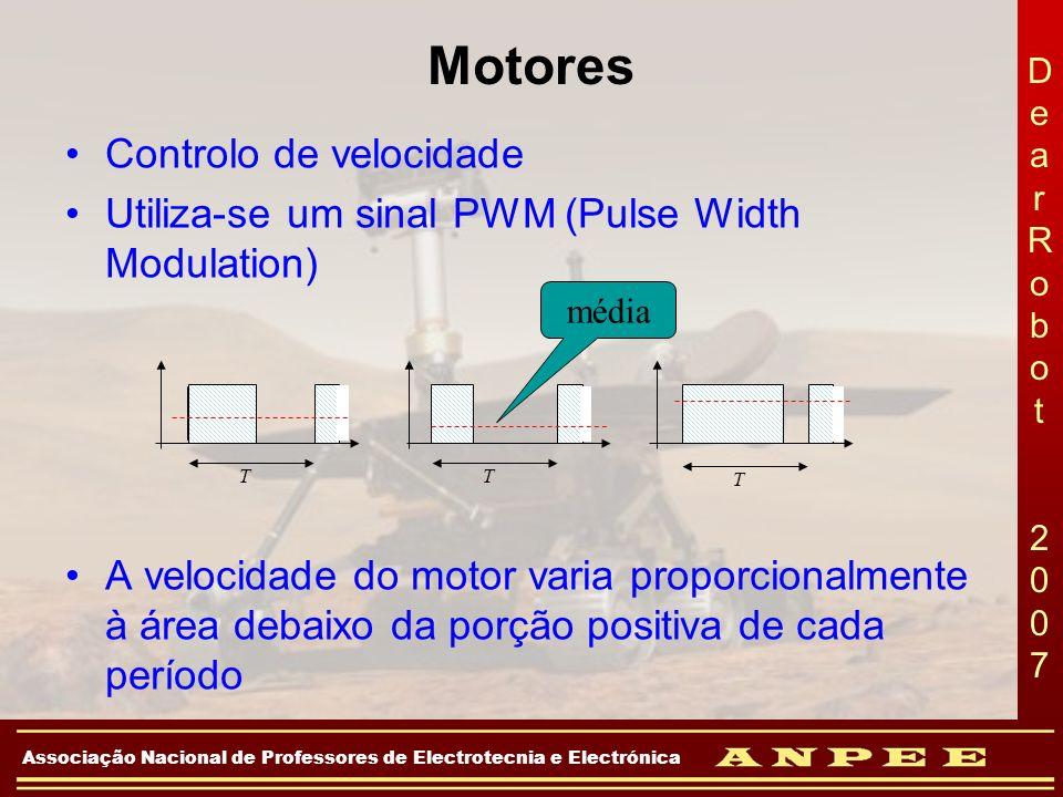 DearRobot 2007DearRobot 2007 Associação Nacional de Professores de Electrotecnia e Electrónica Motores Controlo de velocidade Utiliza-se um sinal PWM