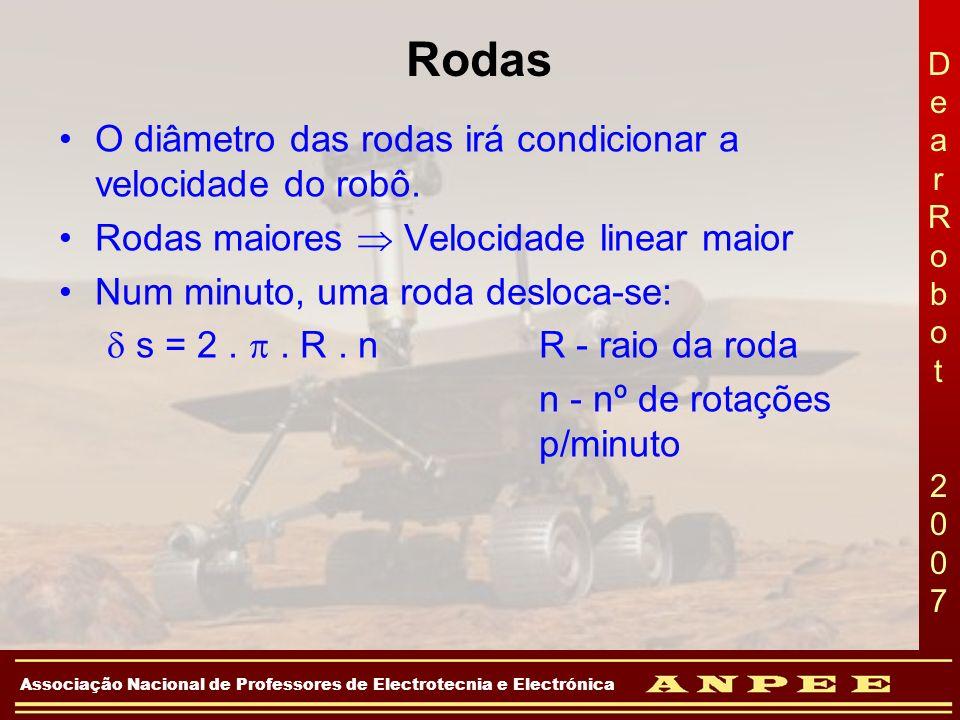 DearRobot 2007DearRobot 2007 Associação Nacional de Professores de Electrotecnia e Electrónica Rodas O diâmetro das rodas irá condicionar a velocidade