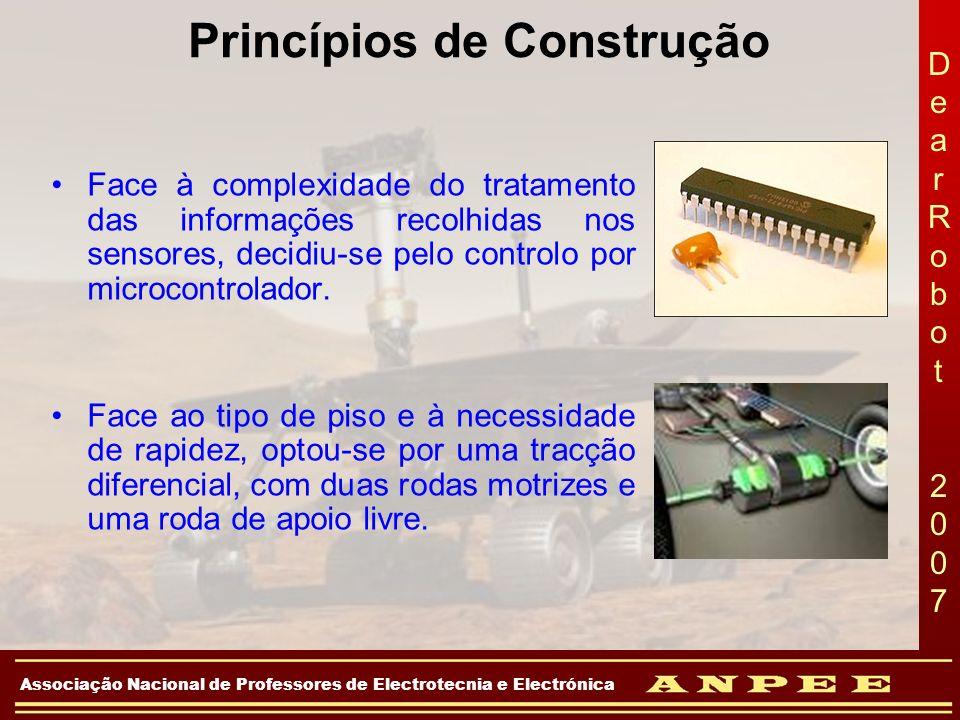 DearRobot 2007DearRobot 2007 Associação Nacional de Professores de Electrotecnia e Electrónica Princípios de Construção Face à complexidade do tratame