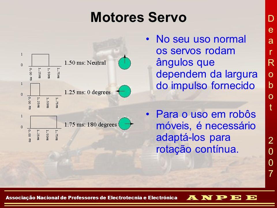 DearRobot 2007DearRobot 2007 Associação Nacional de Professores de Electrotecnia e Electrónica Motores Servo No seu uso normal os servos rodam ângulos