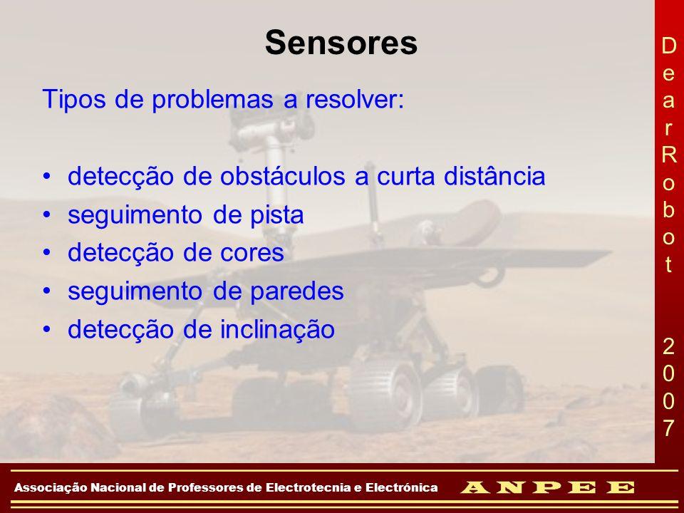 DearRobot 2007DearRobot 2007 Associação Nacional de Professores de Electrotecnia e Electrónica Sensores Tipos de problemas a resolver: detecção de obs