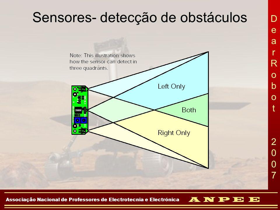 DearRobot 2007DearRobot 2007 Associação Nacional de Professores de Electrotecnia e Electrónica Sensores- detecção de obstáculos