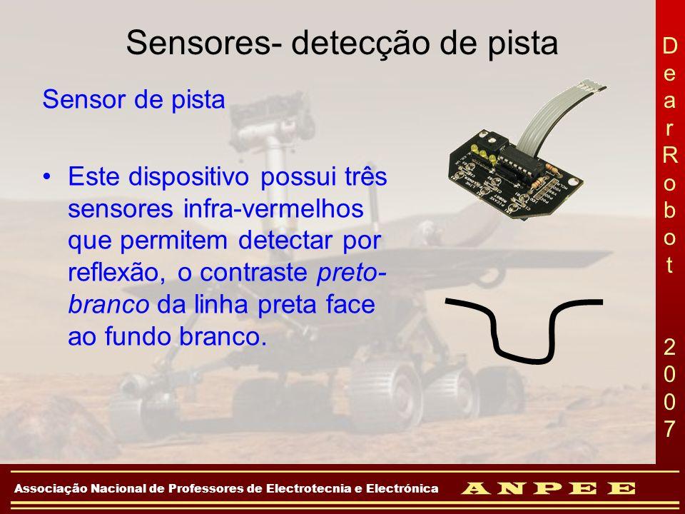 DearRobot 2007DearRobot 2007 Associação Nacional de Professores de Electrotecnia e Electrónica Sensores- detecção de pista Sensor de pista Este dispos