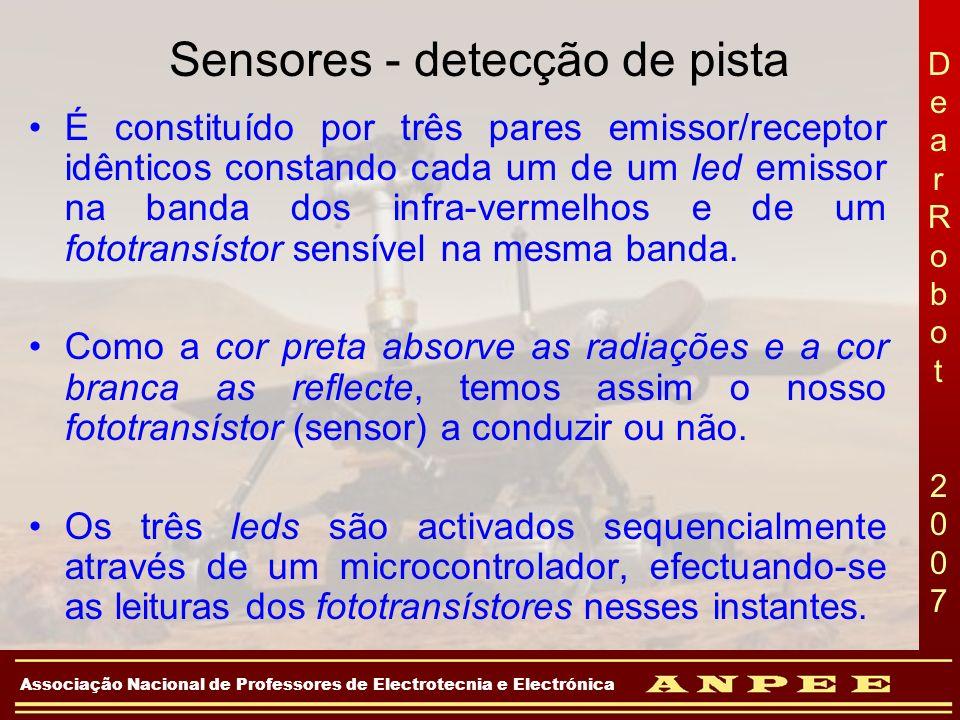 DearRobot 2007DearRobot 2007 Associação Nacional de Professores de Electrotecnia e Electrónica Sensores - detecção de pista É constituído por três par