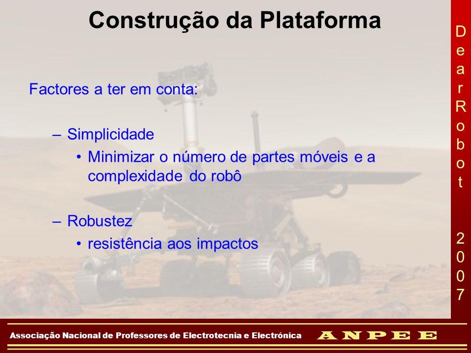 DearRobot 2007DearRobot 2007 Associação Nacional de Professores de Electrotecnia e Electrónica Construção da Plataforma Factores a ter em conta: –Simp