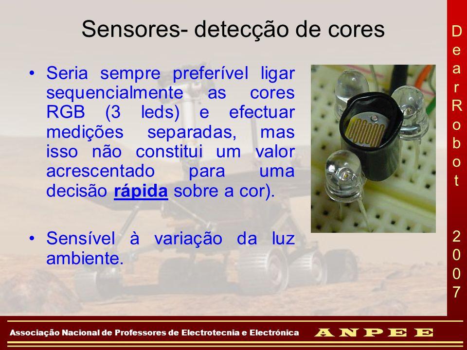 DearRobot 2007DearRobot 2007 Associação Nacional de Professores de Electrotecnia e Electrónica Sensores- detecção de cores Seria sempre preferível lig