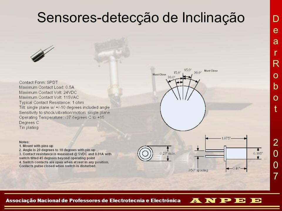 DearRobot 2007DearRobot 2007 Associação Nacional de Professores de Electrotecnia e Electrónica Sensores-detecção de Inclinação