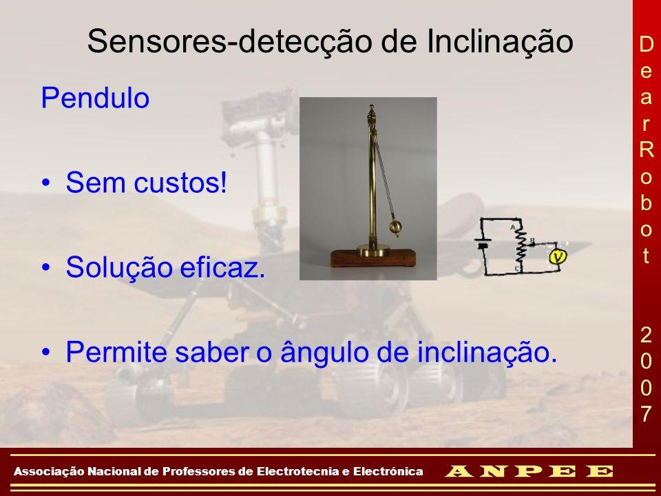 DearRobot 2007DearRobot 2007 Associação Nacional de Professores de Electrotecnia e Electrónica Sensores-detecção de Inclinação Pendulo Sem custos! Sol