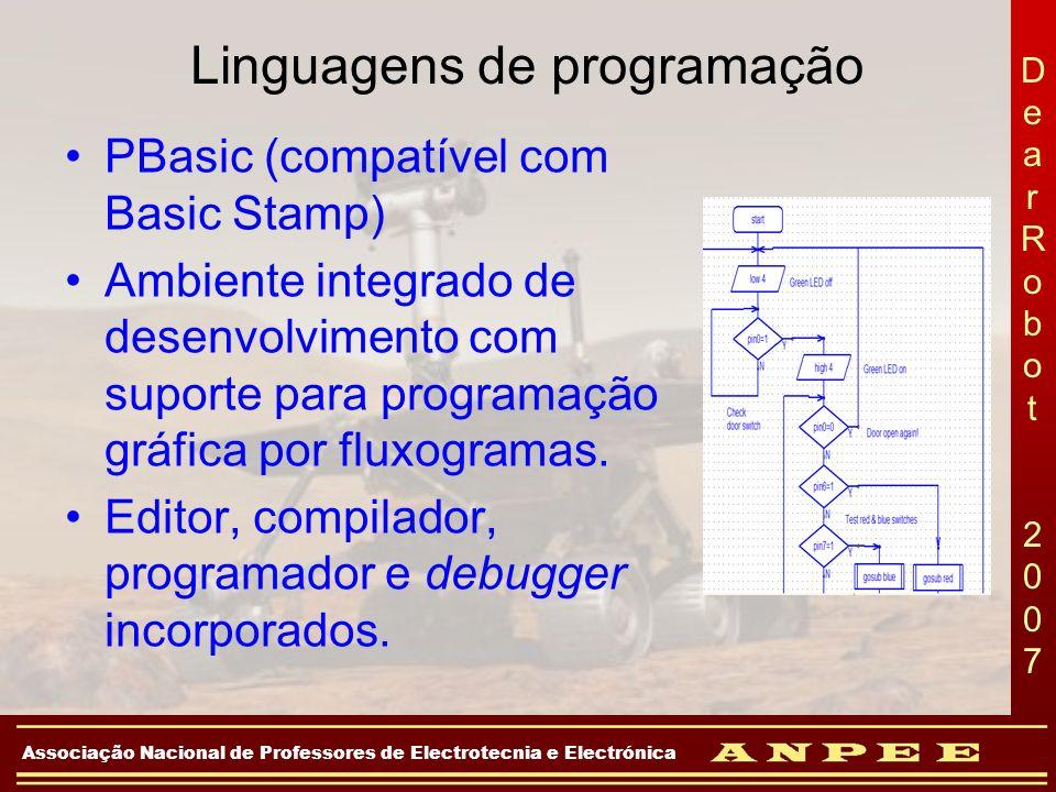 DearRobot 2007DearRobot 2007 Associação Nacional de Professores de Electrotecnia e Electrónica Linguagens de programação PBasic (compatível com Basic