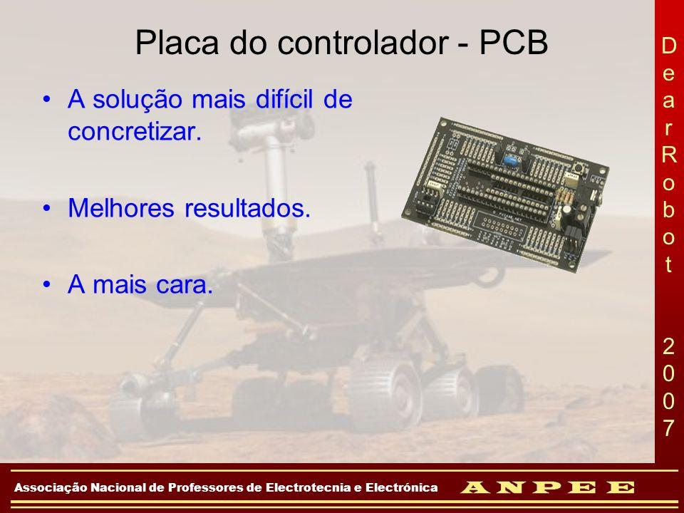 DearRobot 2007DearRobot 2007 Associação Nacional de Professores de Electrotecnia e Electrónica Placa do controlador - PCB A solução mais difícil de co